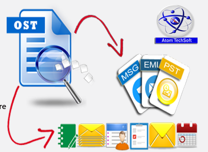 Recover Emails & conversion data from offline .ost2.pst file by Atom TechSoft .ost converter tool