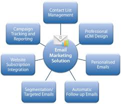 Dedicated email servers from Hotsol allow businesses to send ...